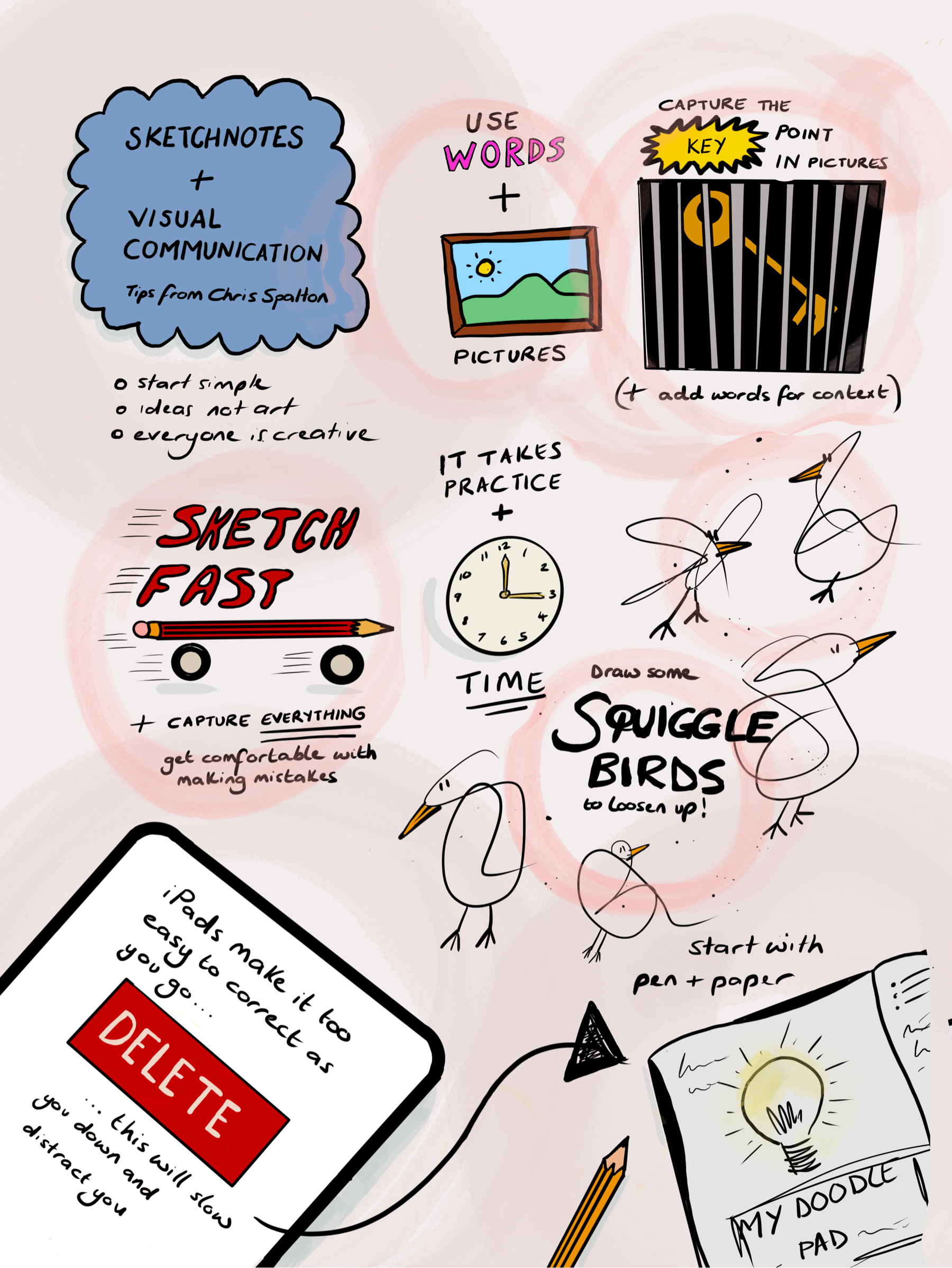tips from Chris on how to sketchnote in sketchnote format